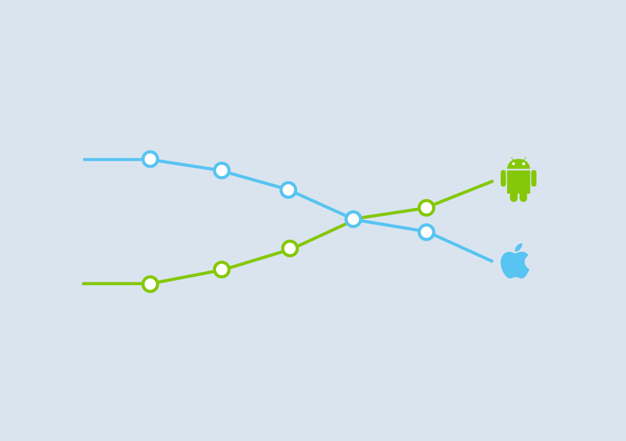 What does Google Play's increase in game sessions mean for ...
