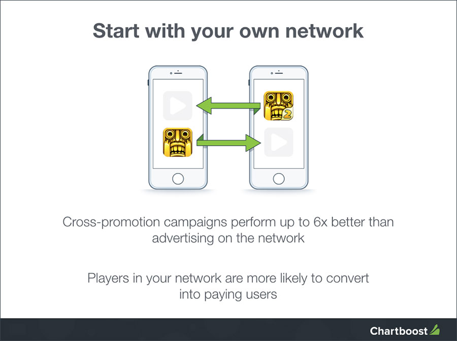 own-network-slide