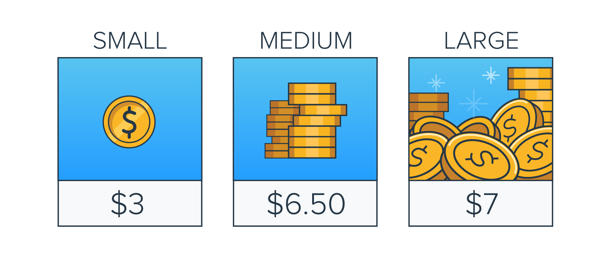 the advantages of making freemium apps for game developers In the community, some game studios do distinguish between the two f2p indicates that the entire game can be played through by the user without needing any in-app purchases, whereas freemium indicates that some parts of the game cannot be accessed without using real money.