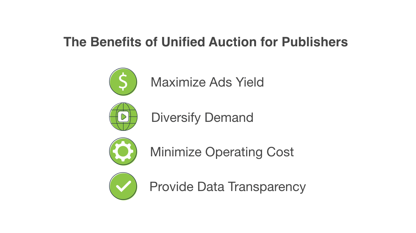 Unified Auction benefits for publishers